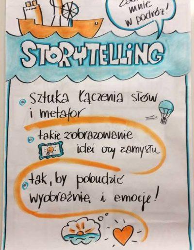 Storytelling-wstep